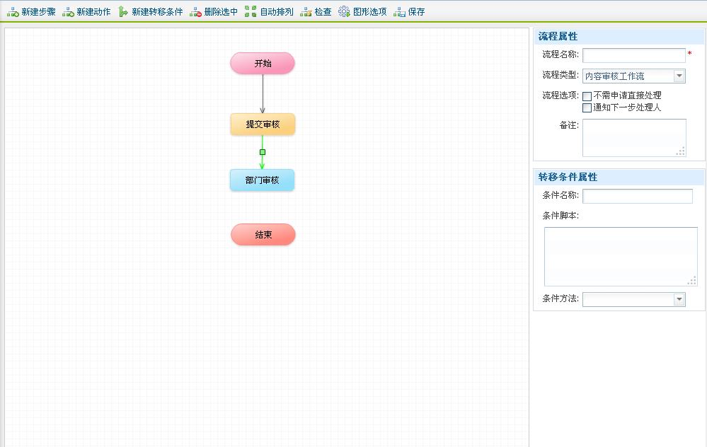 图13:完成步骤到步骤操作图