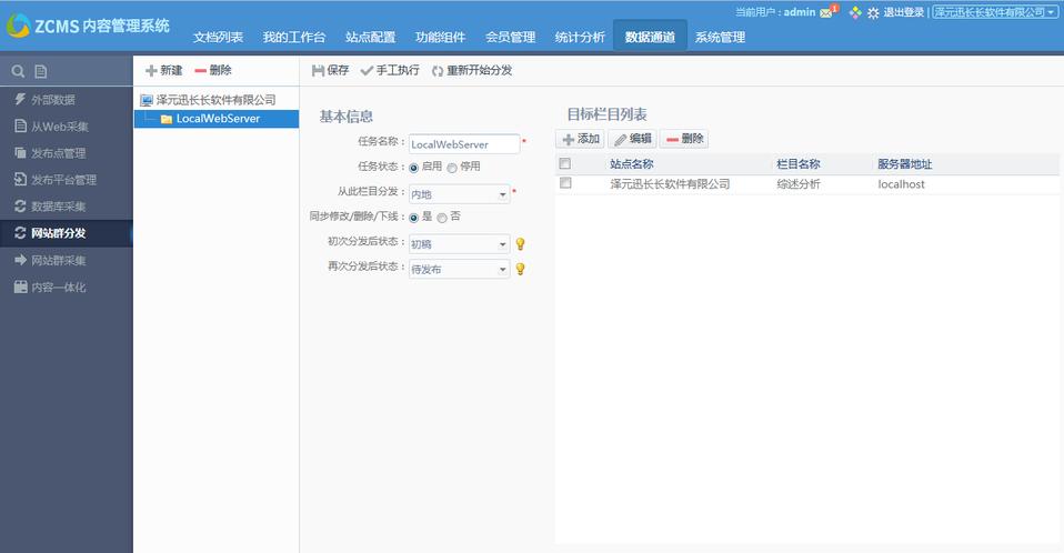 图:网站群分发任务